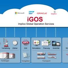 iGOS-Cloud-Lösung für die Downstream-Branche